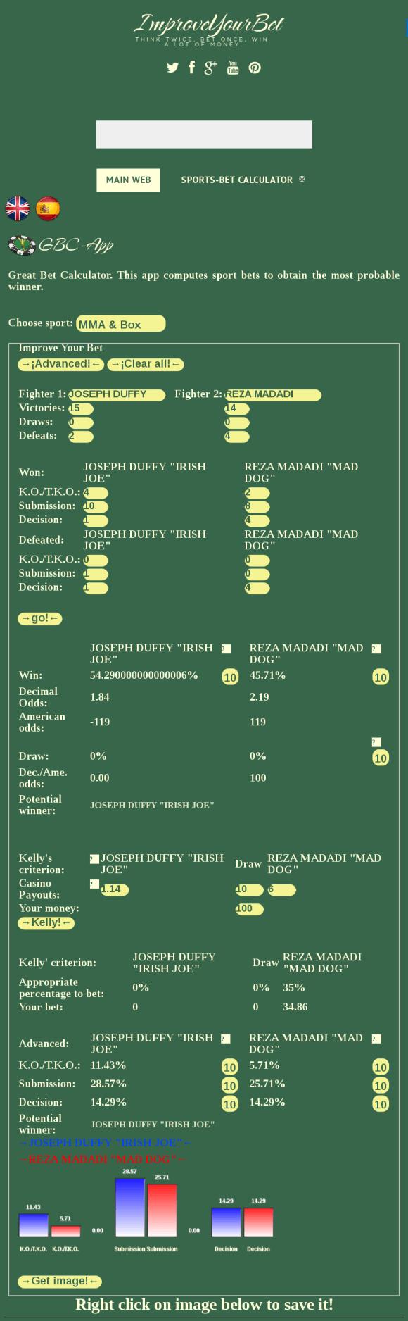 Ufc Fight Night 107 Forecast Predictions And Picks Joseph Duffy Irish Joe Vs Reza Madadi Mad Dog Ufc Fight Night Ufc Ufc Betting