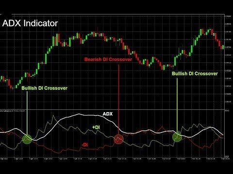 Best adx forex indicator forex factoy