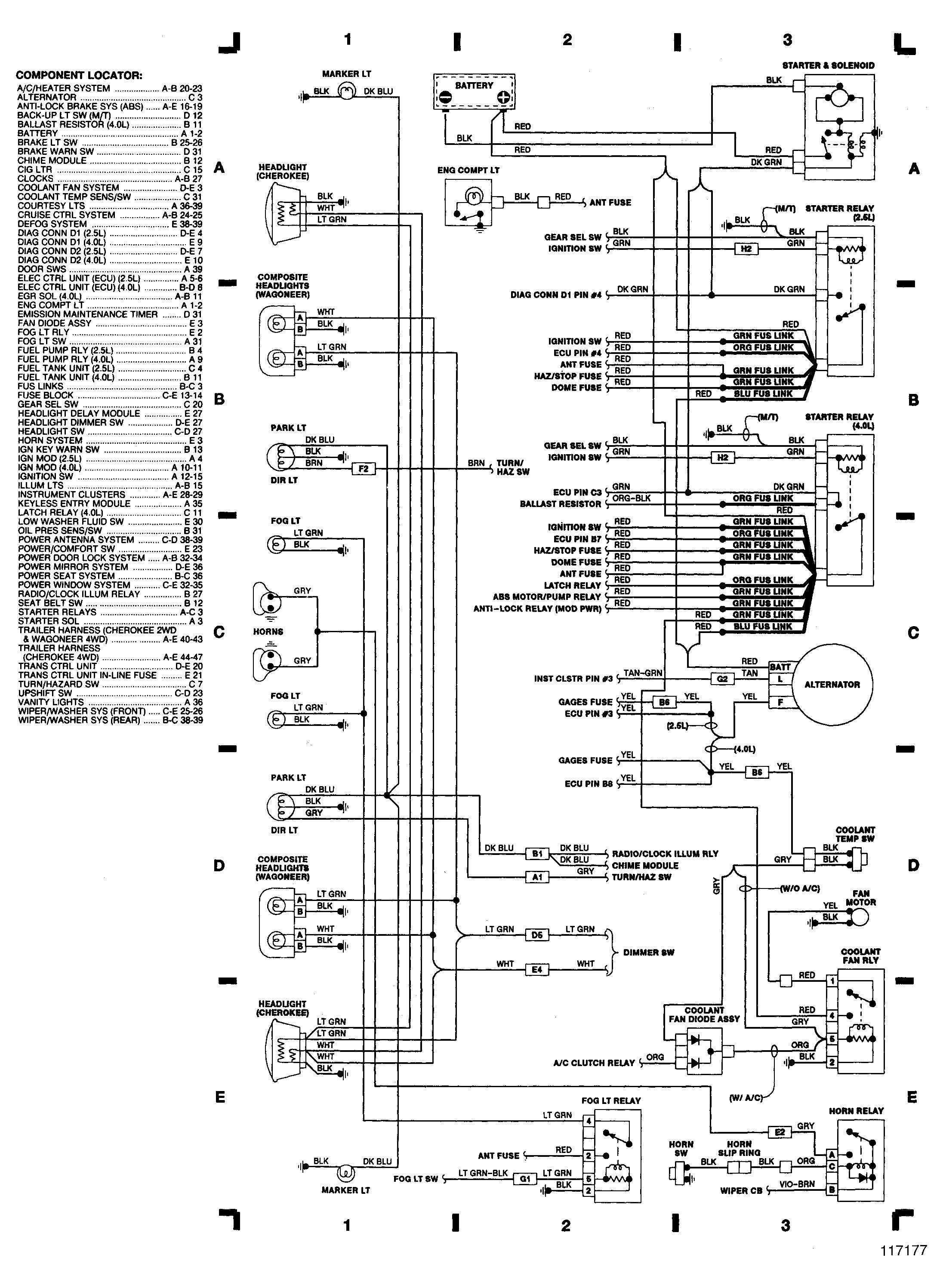 jeep xj wiring harness diagram   wiring diagrams fate education  wiring diagram library