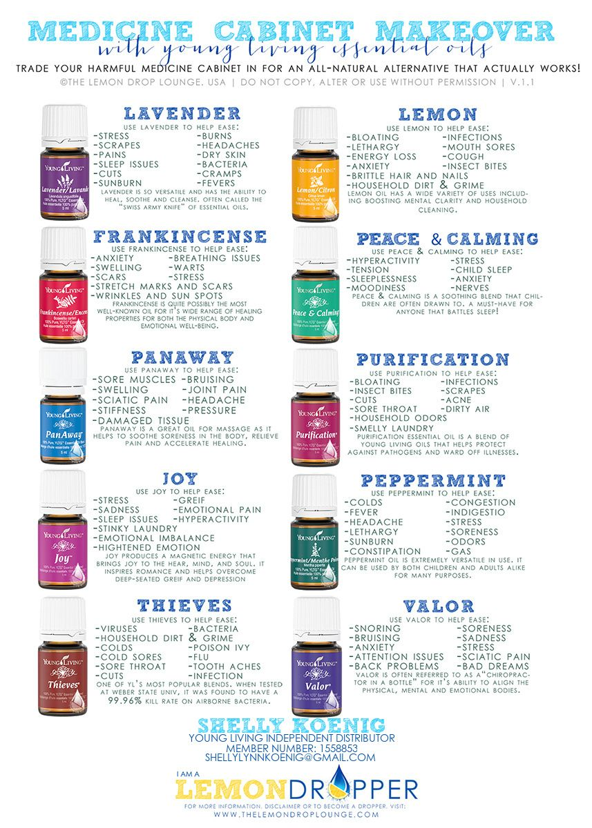 These great oils come in the Young Living Premium kit! Learn a little about what they can each do for you. https://www.youngliving.com/signup/?site=US&sponsorid=1558853&enrollerid=1558853