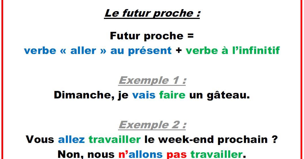 Quand On Utilise Le Future Proche Futur Proche Exercices Futur Proche Apprentissage De La Langue Francaise