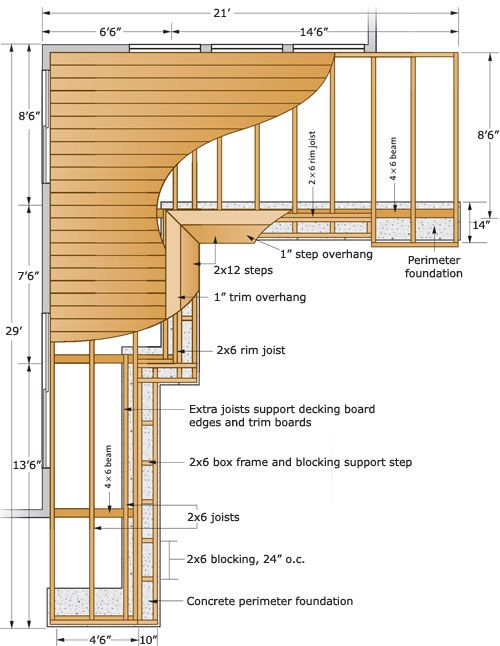 Garden Deck Plans Images Galleries With A Bite