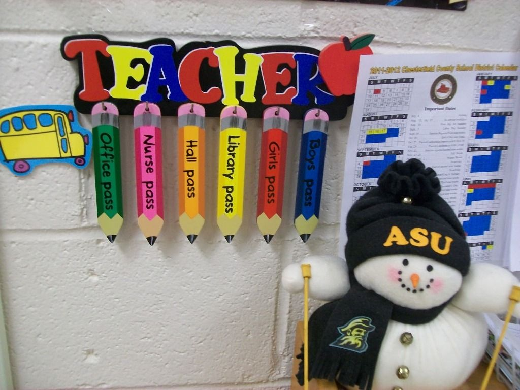Educative classroom decoration ideas room decoration for Back to school decoration ideas for teachers