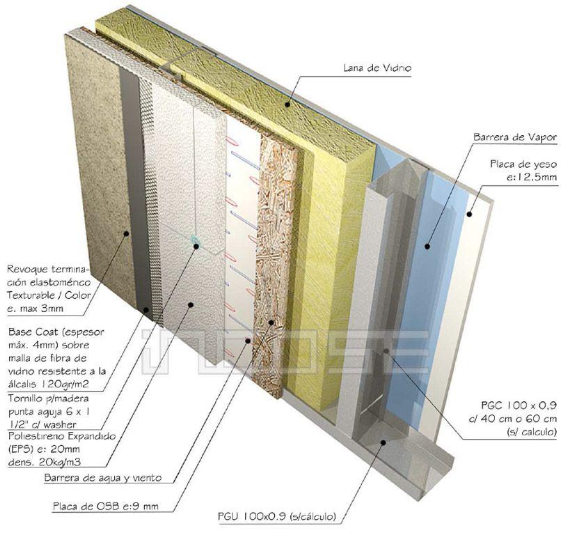 Revestimientos steel f 00 tutoriales casa en 2019 - Revestimientos de fachadas precios ...