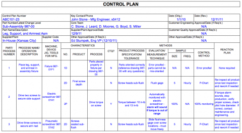 Control Plan Example  Job Skill Matri    Filing