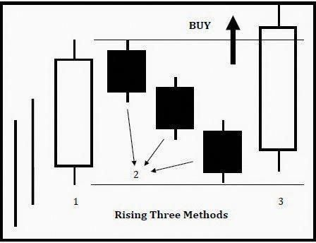 Splitting pennies forex is the most profitable business