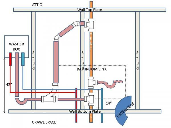 Laundry Plumbing Diagram New Washer And Dryer Washer And Dryer