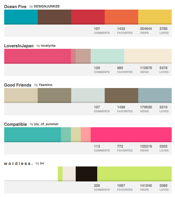 Best Color Combos how to pick awesome color combos | color combos, room ideas and