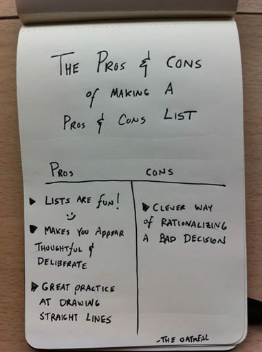 The Pros and Cons of Making a Pros and Cons List. LOL. I love lists.