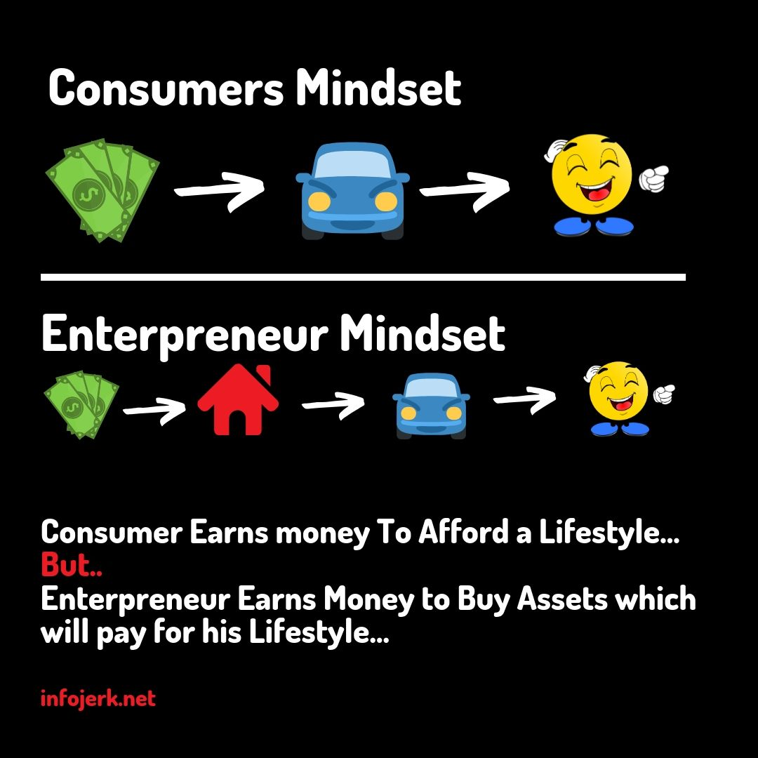 Consumer Mindset Vs. Enterpreneur Mindset . . .