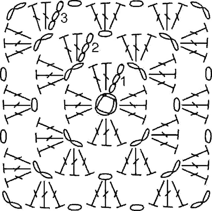 Free cross stitch patterns & crochet diagram – Mollie Makes | Granny square  crochet pattern, Crochet diagram, Granny squares patternPinterest