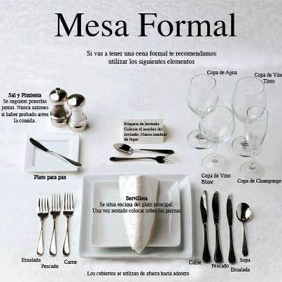 Etiqueta de mesa y cubiertos como poner una mesa formal co for Colocacion de los cubiertos en una mesa