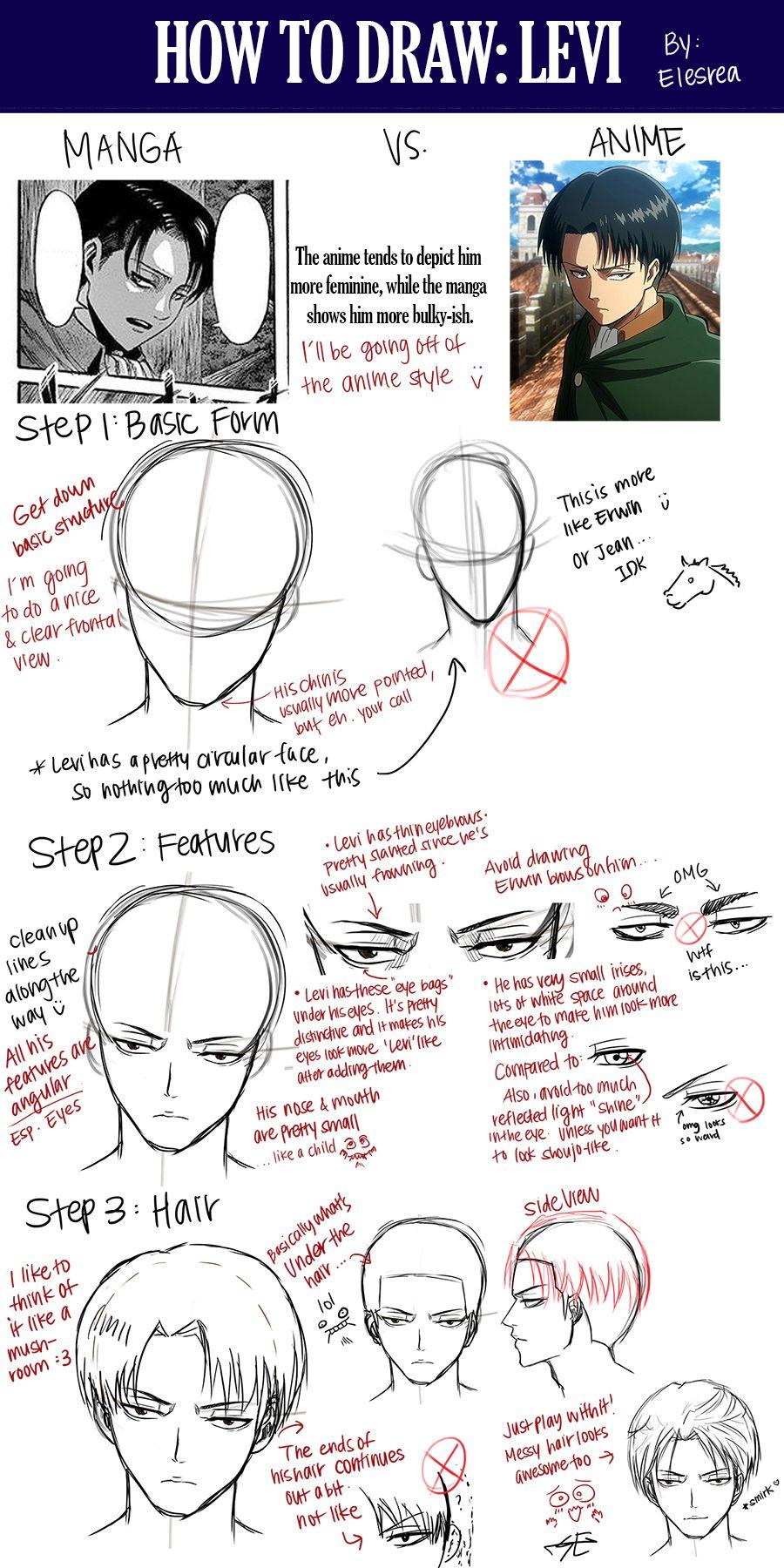 drawing tutorial | Tumblr