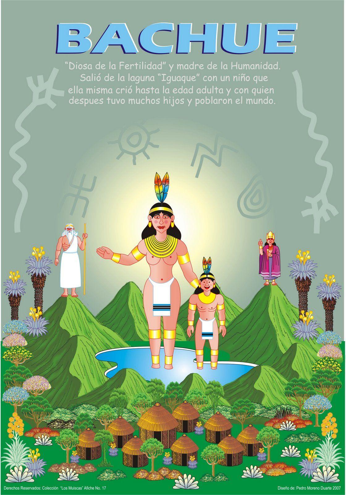 Grado 5 3 Los Muiscas Muisca Mitos Indigenas Indigenas Colombianos