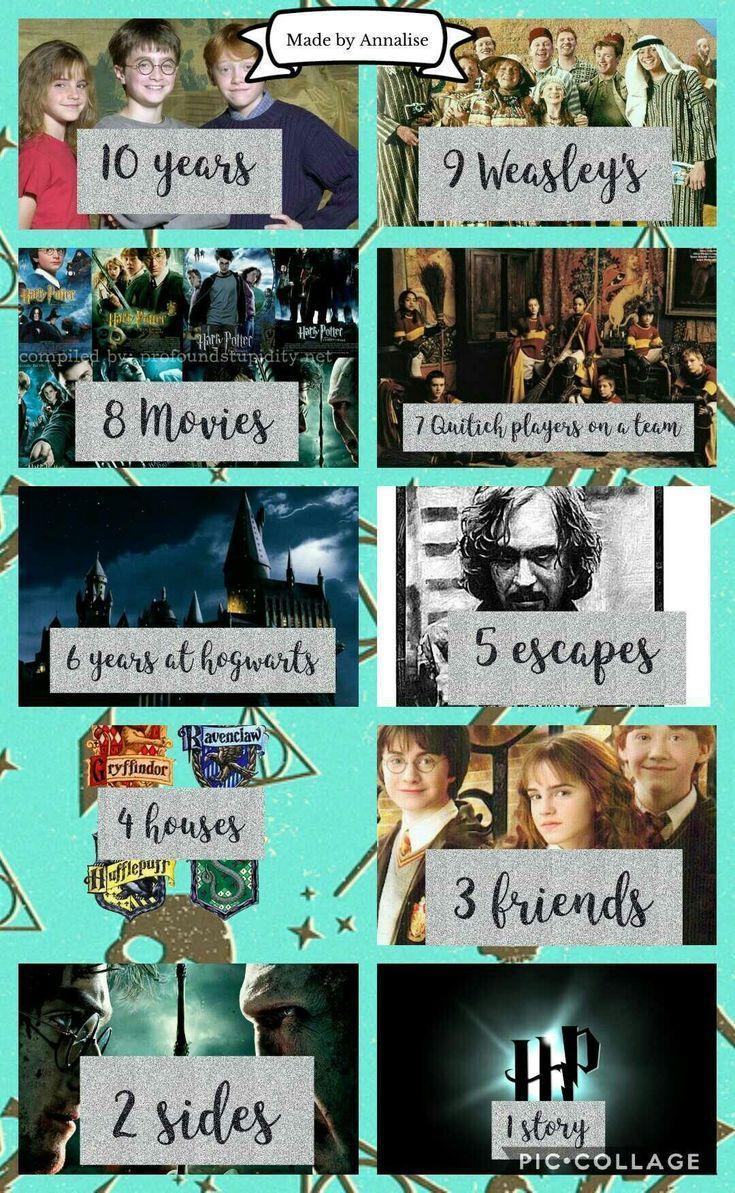 Pin von Sunil Govind auf Harry Potter in 2020 Harry