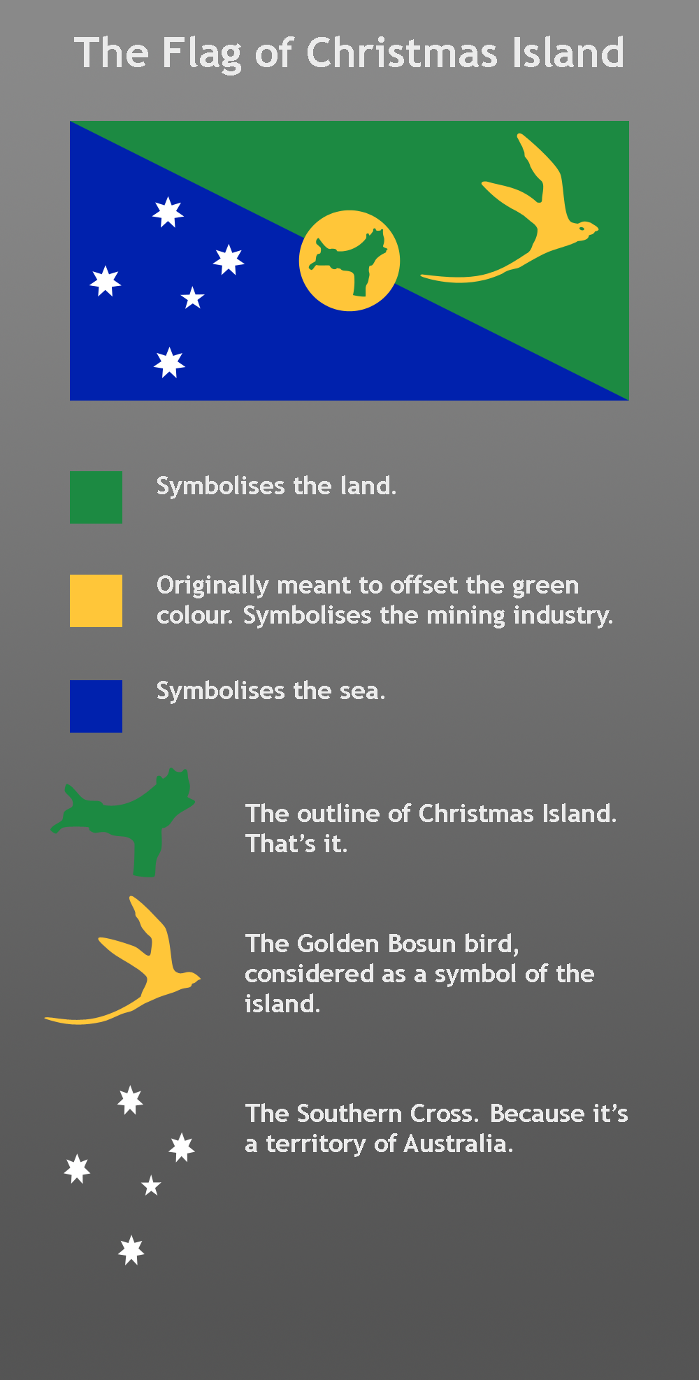 Pin By Aimene Bahri On Flags Meaning Pinterest Flag Map And Banner