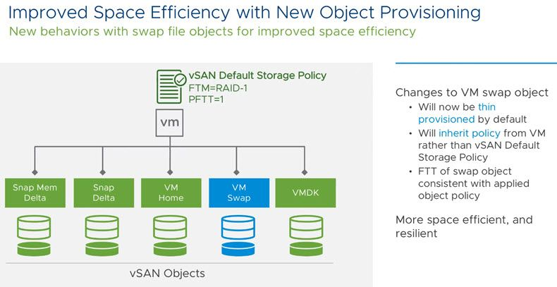 Vmware Vsan 6 7 Announced Esx Virtualization Resilience Tutorial Upload Image
