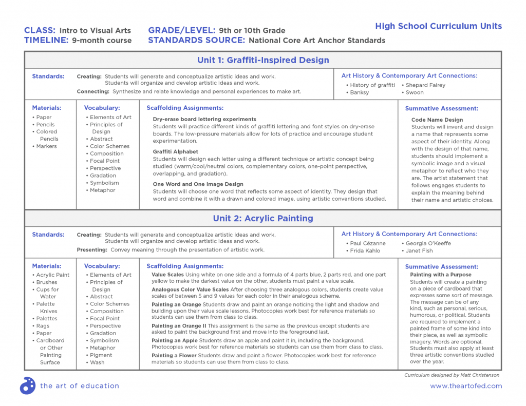 Uncategorized Art History Worksheets comprehensive curriculum examples for every age level the art of education