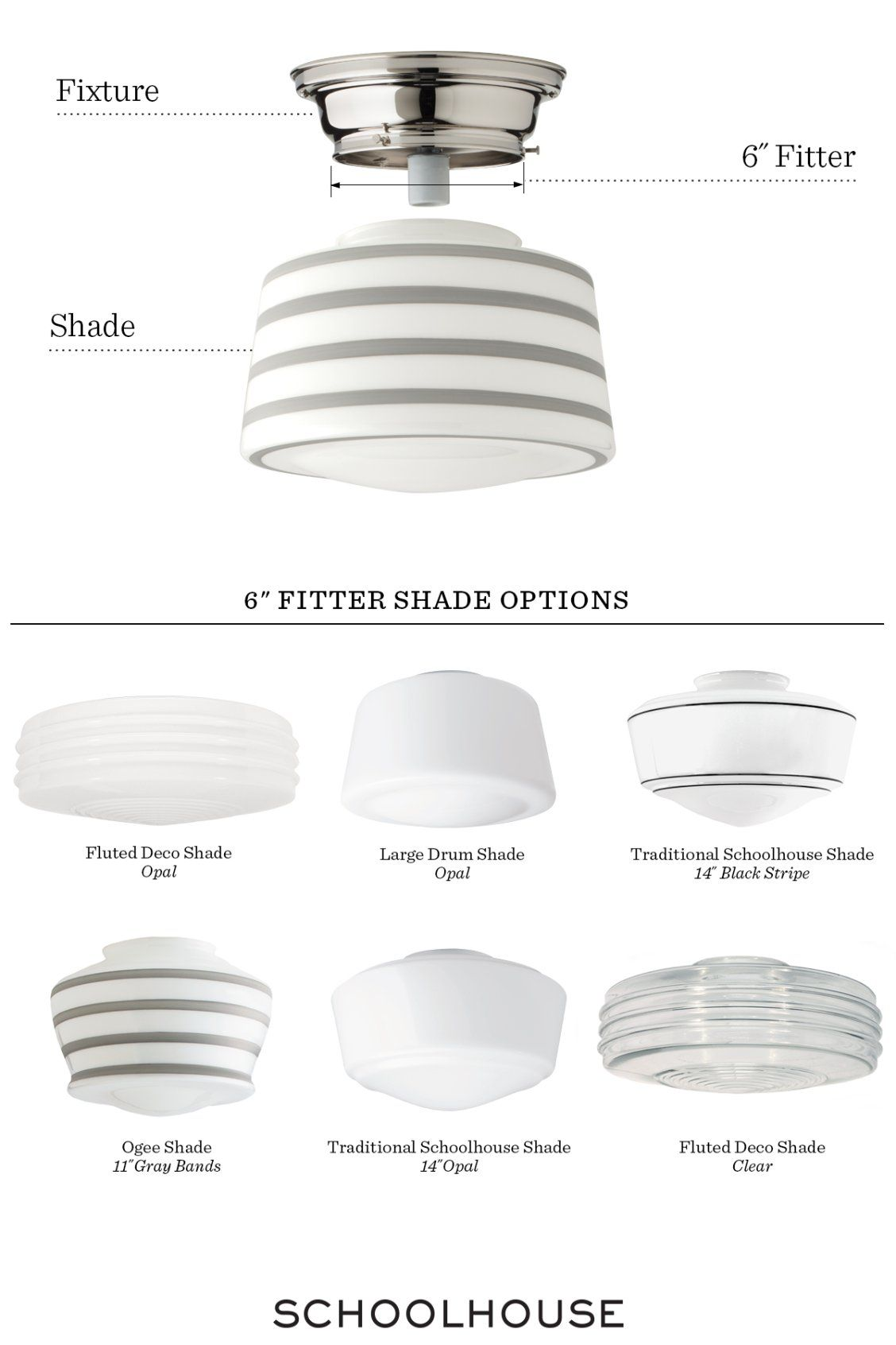 Anatomy Of A Surface Mount Schoolhouse Lighting Easy