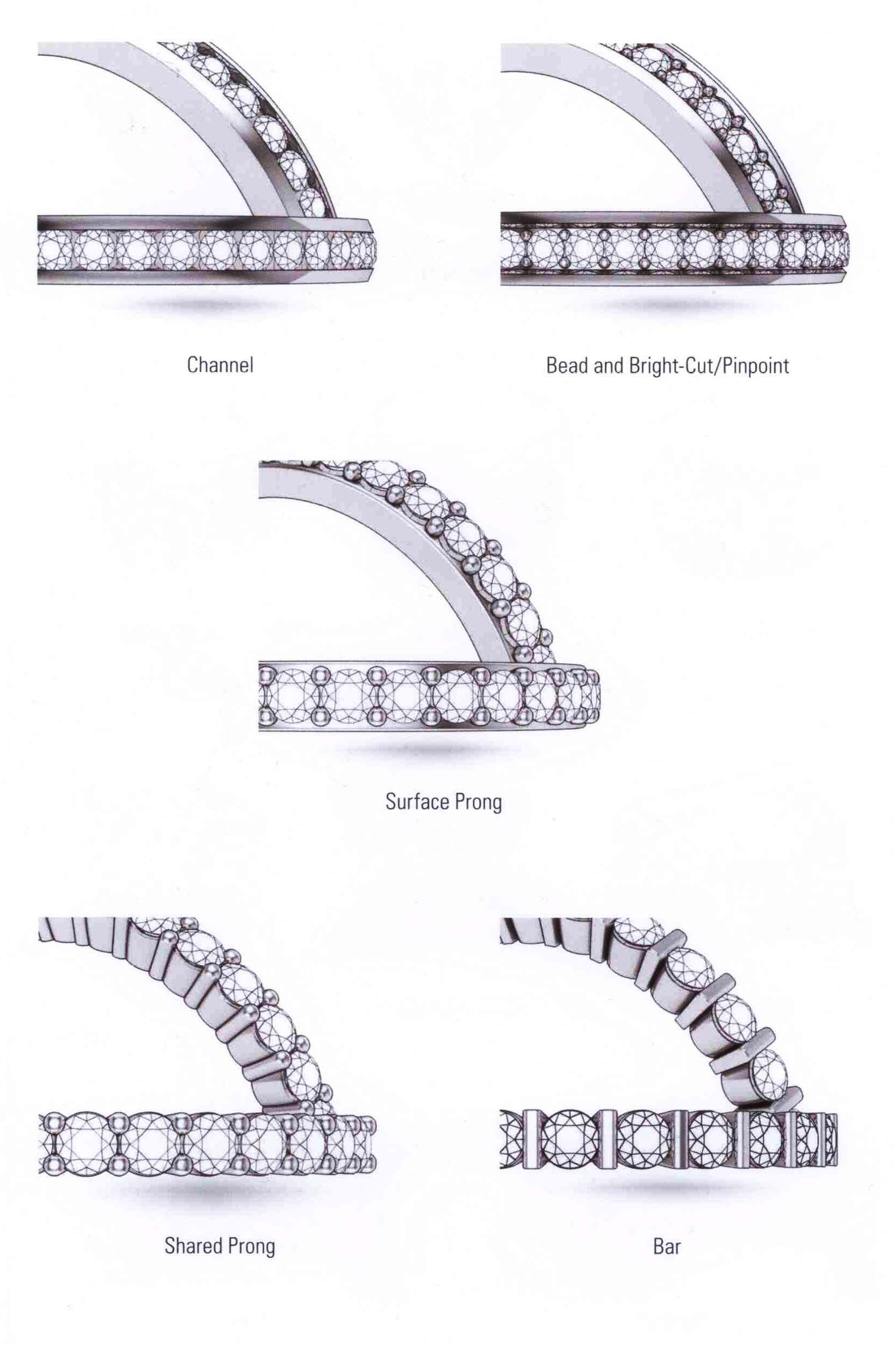 Channel Setting, Bead And Brightcut, Pinpoint Setting, Surface Prong,  Shared · Diamond