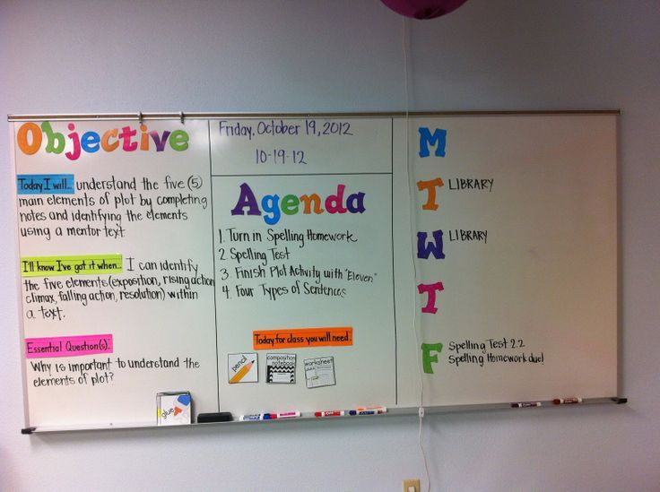 Objective, Agenda, HW Board I think this display would be very - what is an agenda