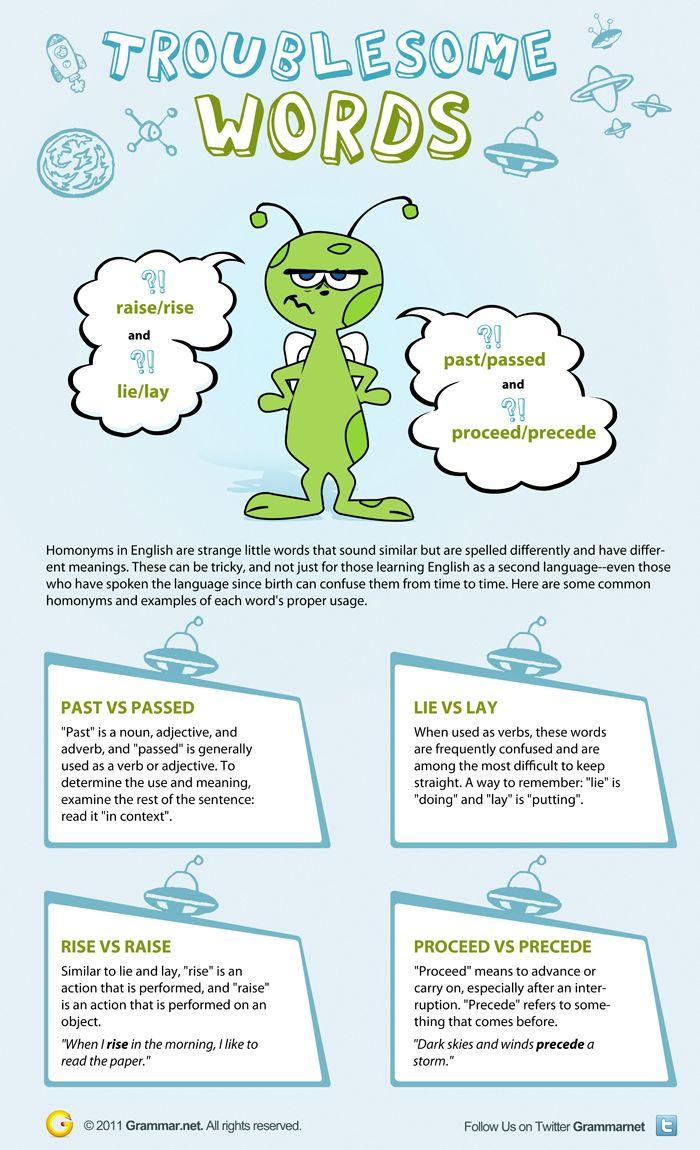 Grammar net