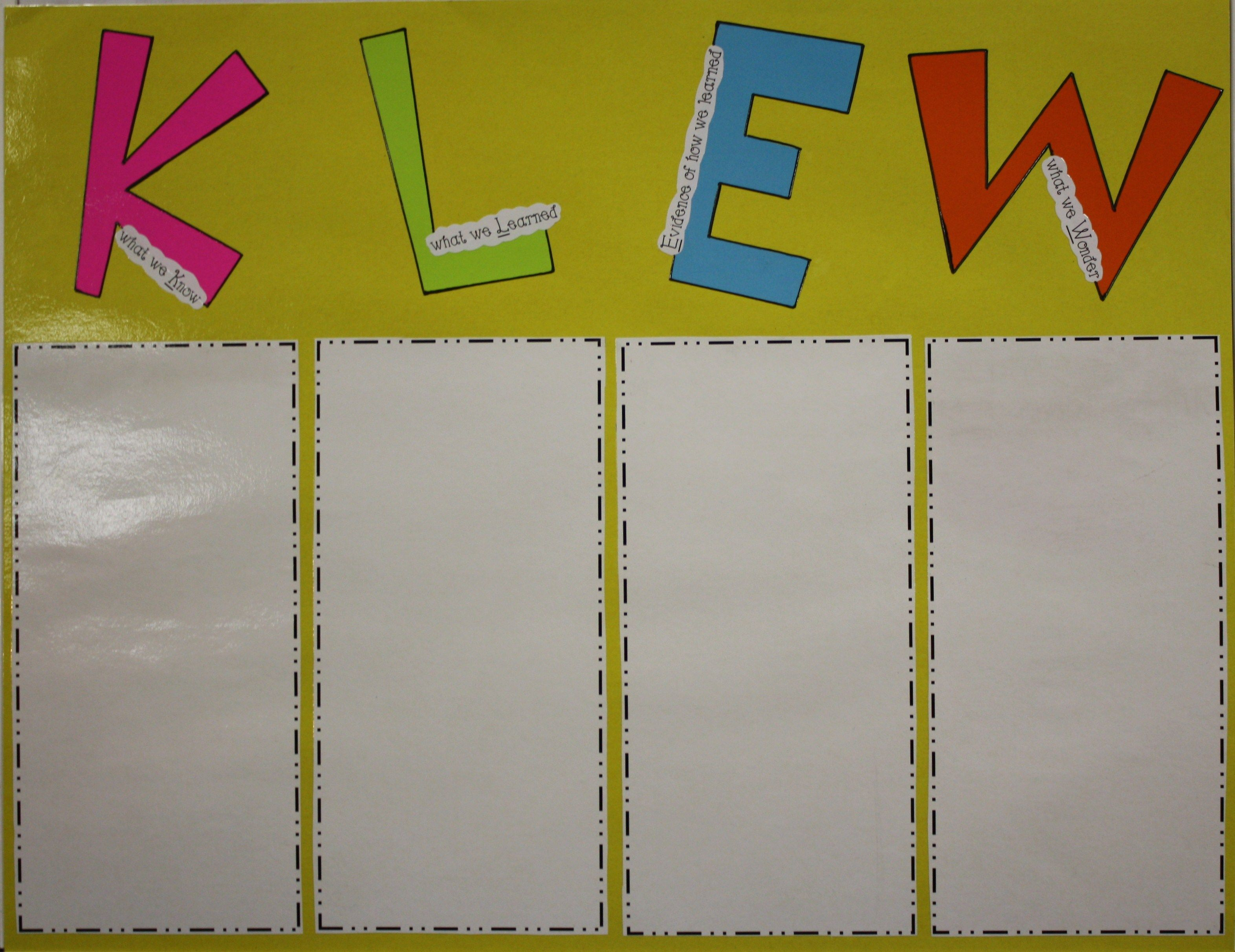 Classroom Decor Research : Klew chart for research teks anchor charts pinterest