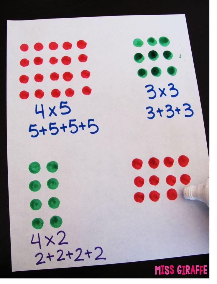 How to Teach Arrays Teaching multiplication, Singapore