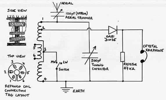 repanco coil illustration and diagram