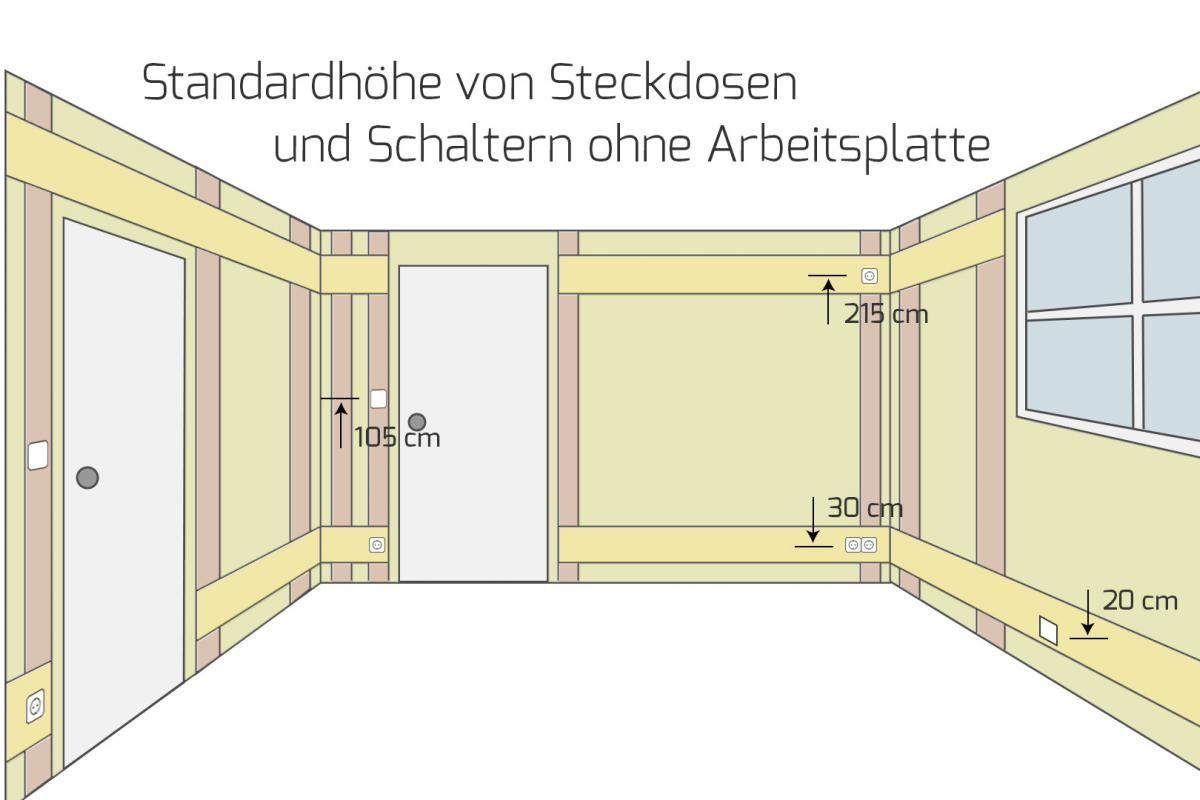 Die Hohe Von Steckdosen Und Schaltern Bei Der Elektroinstallation Elektroinstallation Elektroinstallation Haus Steckdosen