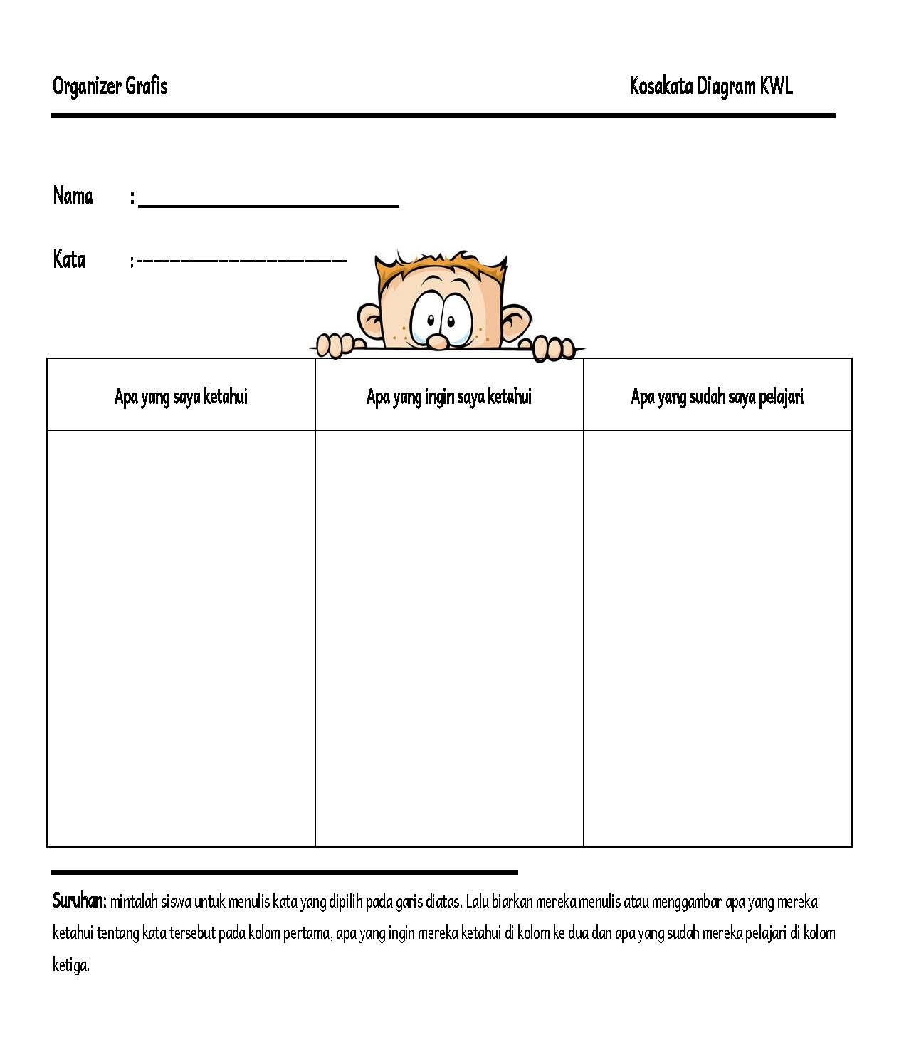 Worksheets Worksheet-bahasa-indonesia pin by emilia rosita on bahasa indonesia pinterest worksheets mini books teaching resources templates language role models template speech and language