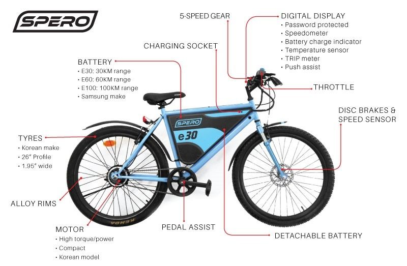 Indian Canyon Flyer Stylish electric bike with powerful