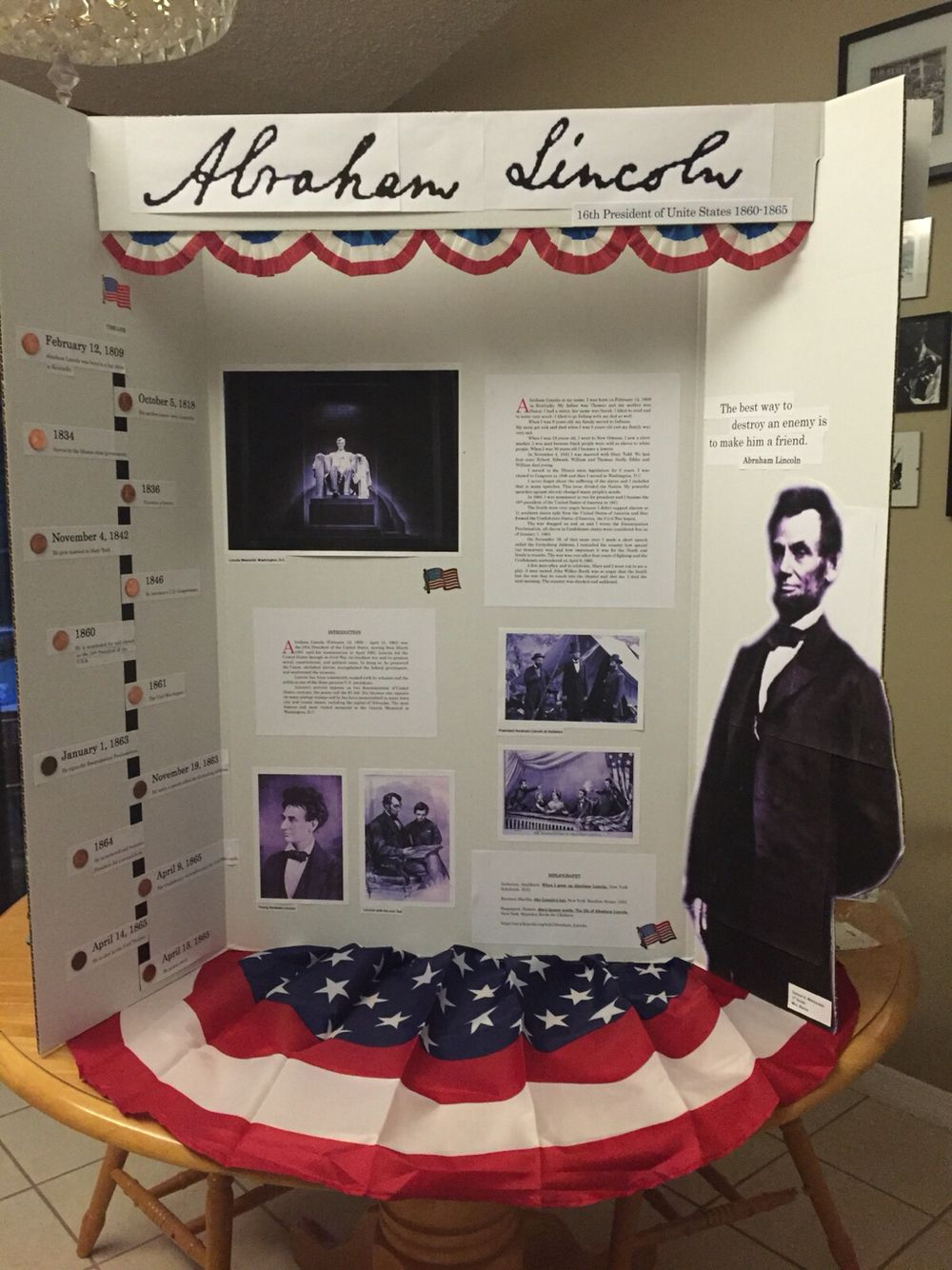 abraham lincoln  wax museum school project