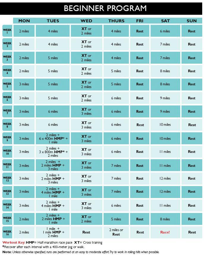 programme course a pied semi marathon