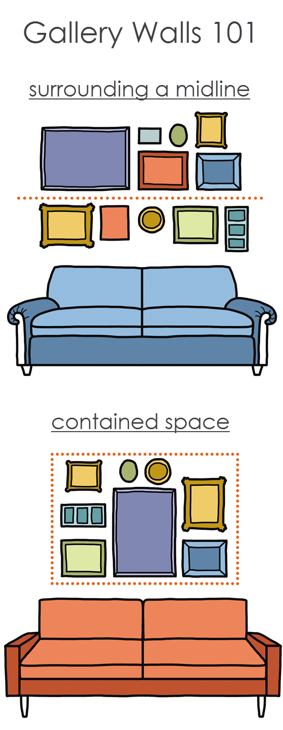 gallery walls // home decor cheat sheets // book review