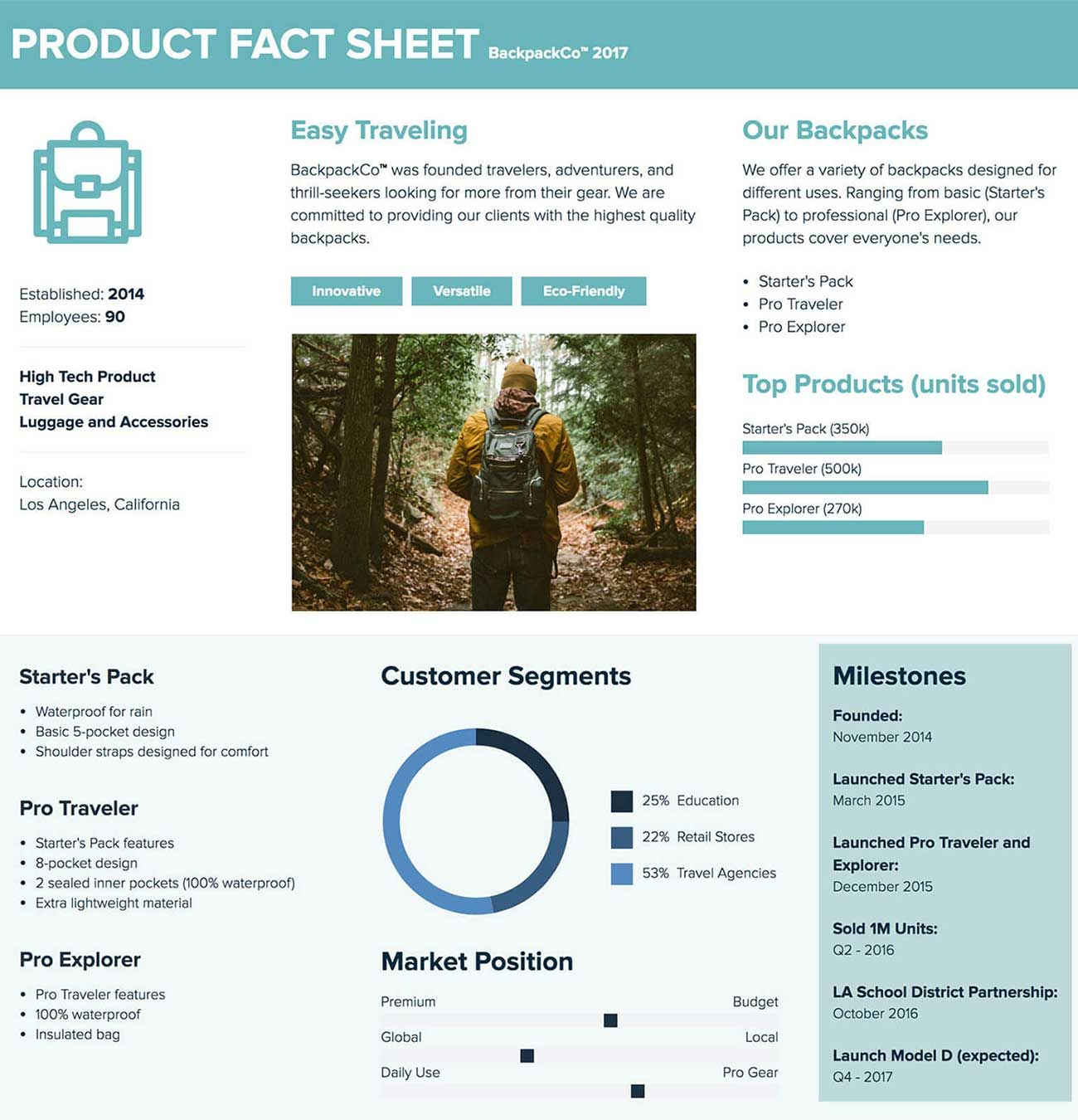 Fact Sheet Template And Examples