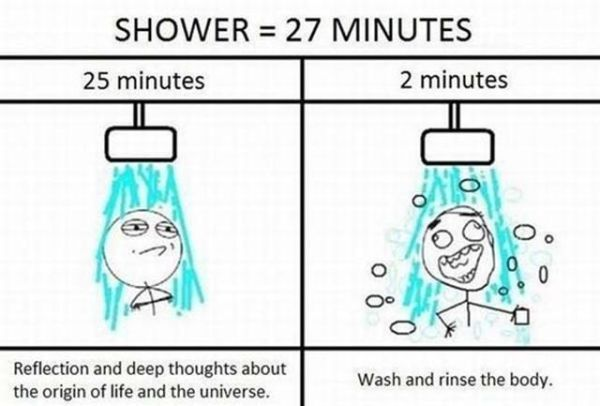What happens during shower