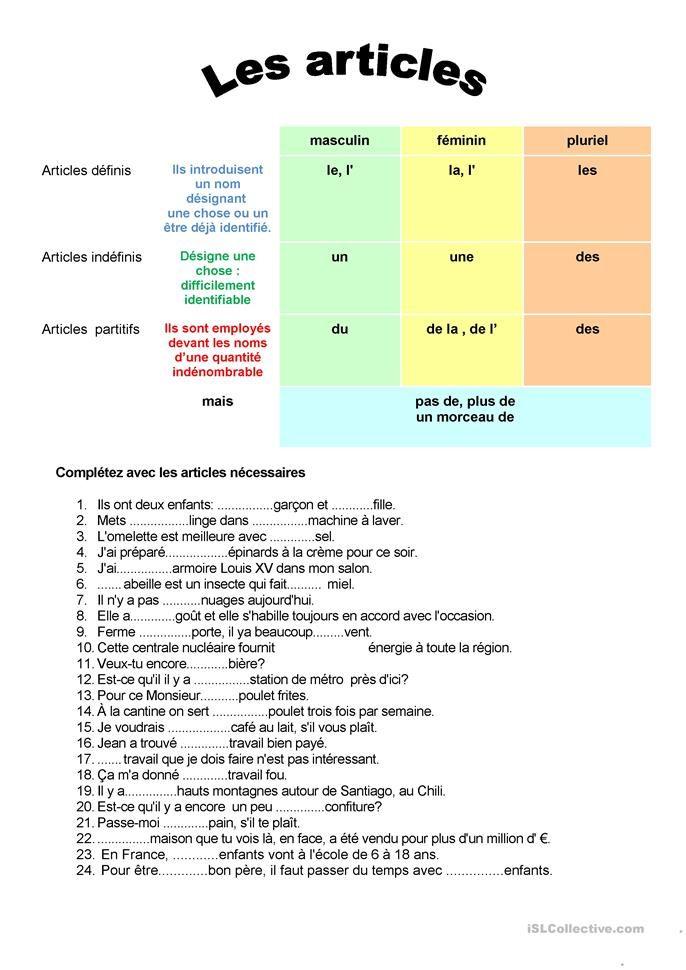 Articles | Fiches pédagogiques, L'enseignement du français ...