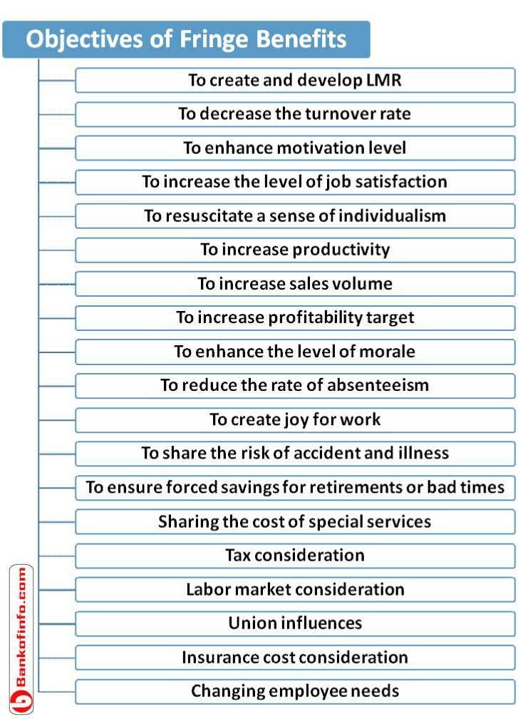 19 Objectives Of Fringe Benefits Fringe Benefits Job Satisfaction Human Resource Management