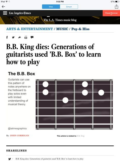 Pin By J Simp On Guitar Pinterest Guitars Guitar Chords And