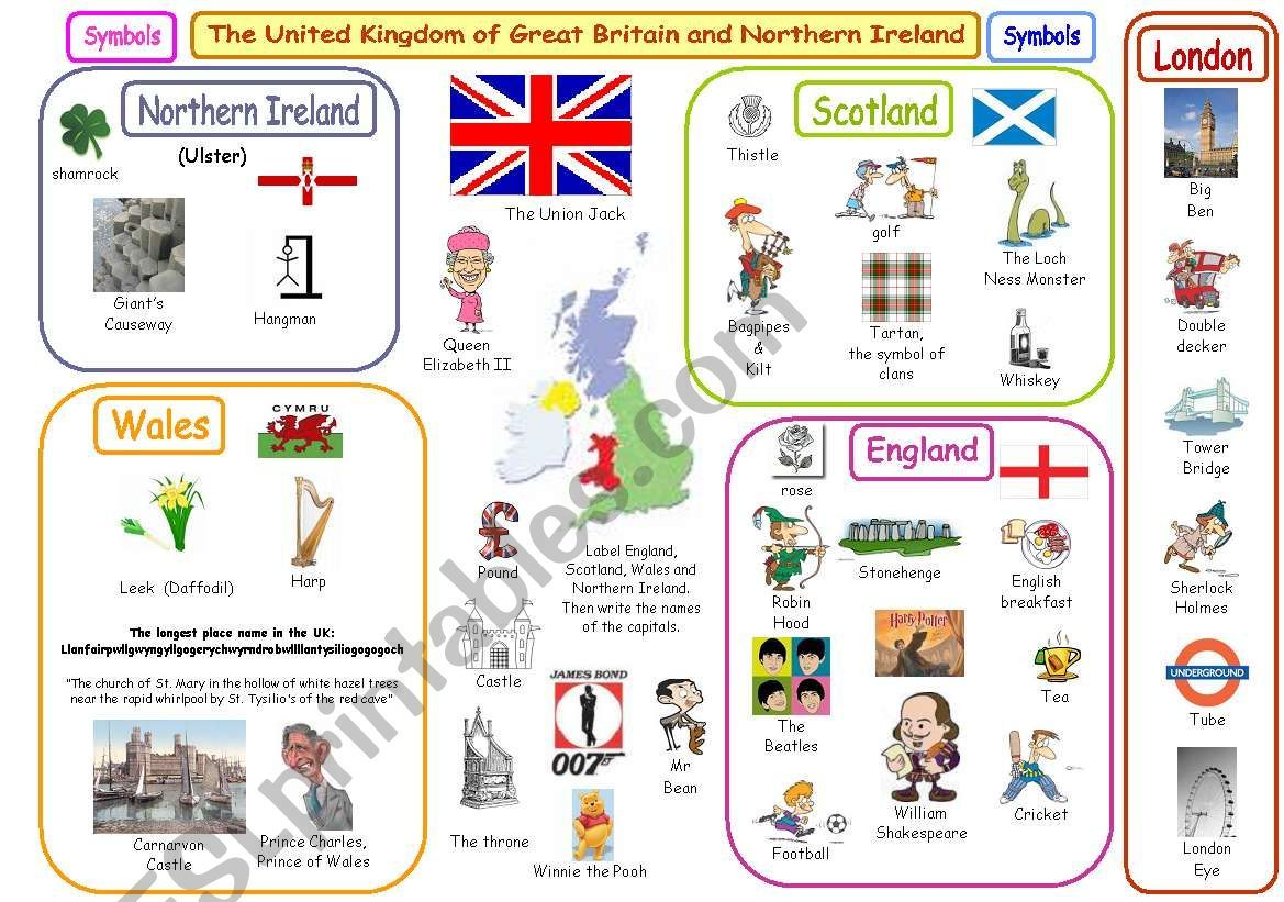 A Poster On The Uk With Basic Info And Symbols My B Amp W