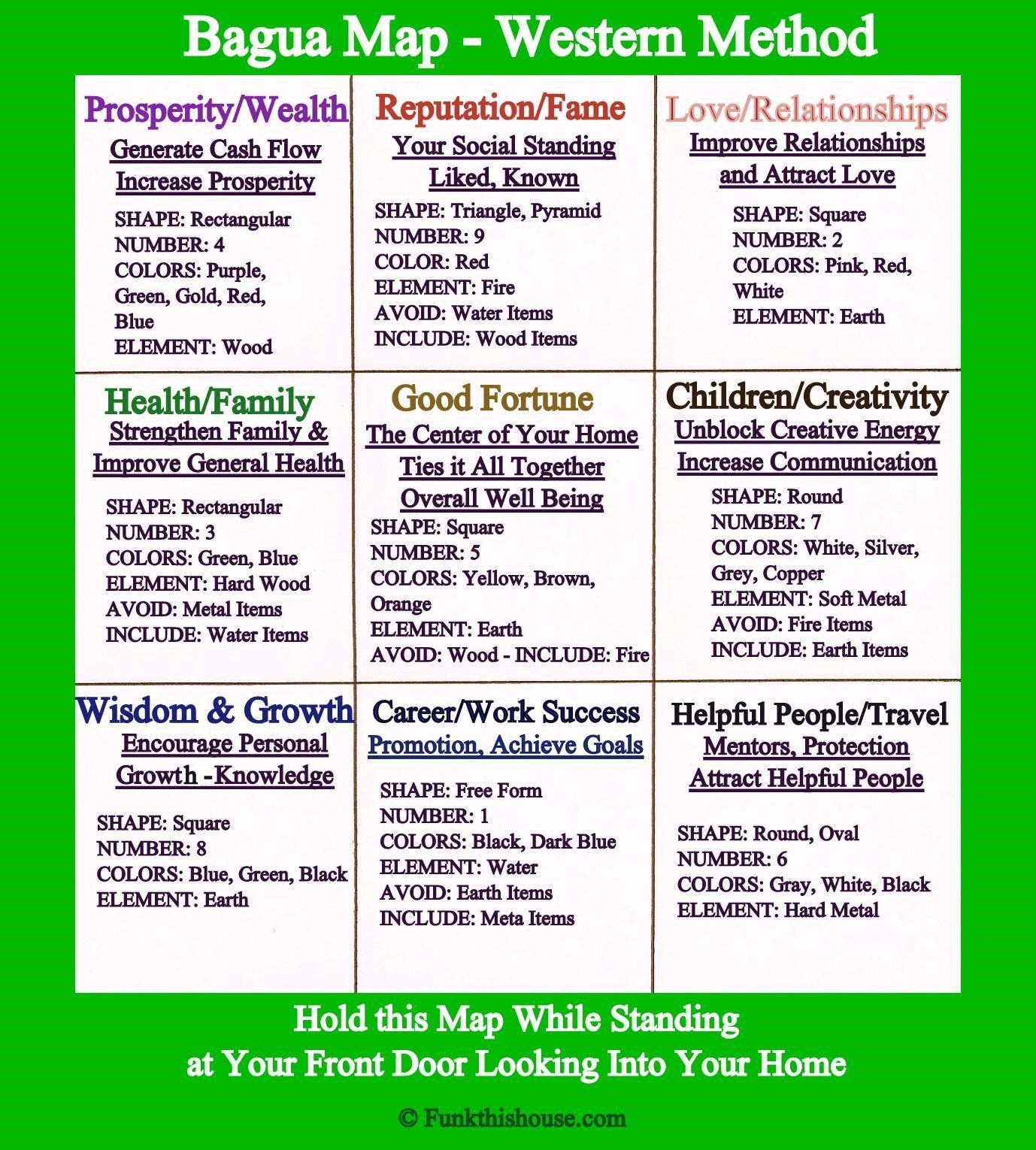 feng shui home simple decorating. Do You Want A Simple Explanation Of Feng Shui Home Decor? Click Here To Learn What Need Know First, Before Start Decorating. Decorating