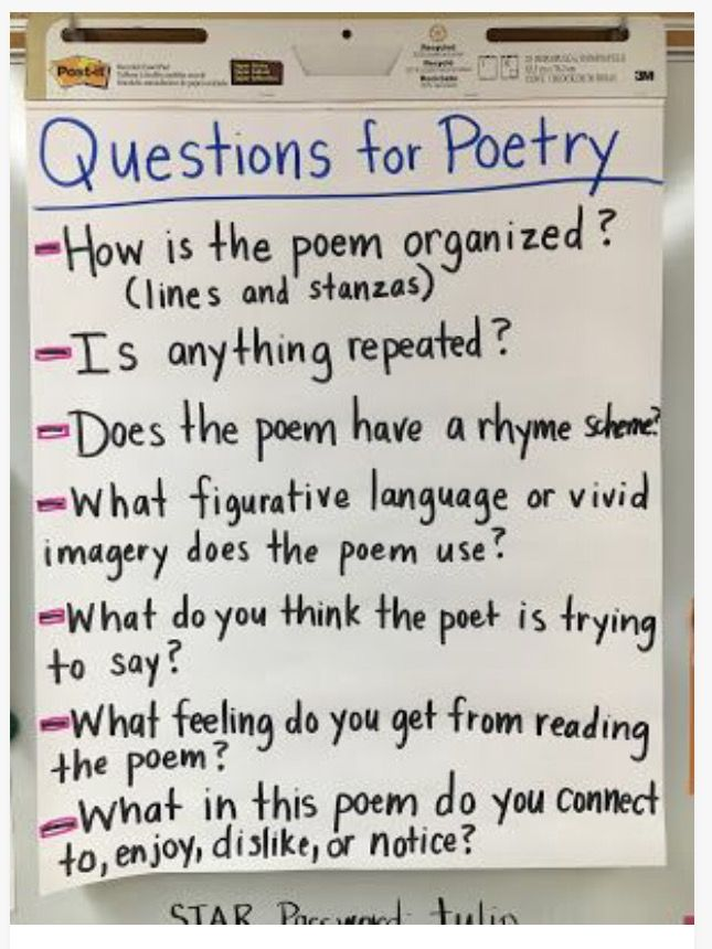 These Are All Questions To Introduce To Students Before Reading A