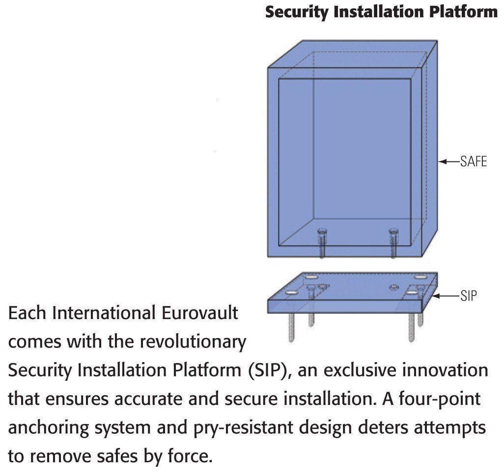 Safeandvaultstore Ft15 1713 Tl 15 High Security Burglar Fire Safe Composite Door Concrete Materials Wall Safe
