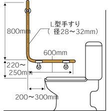 便器とl字型手すりの取付 手すり トイレ 寸法 家の設計
