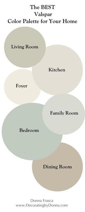 The Best Valspar Color Palette For Your Home