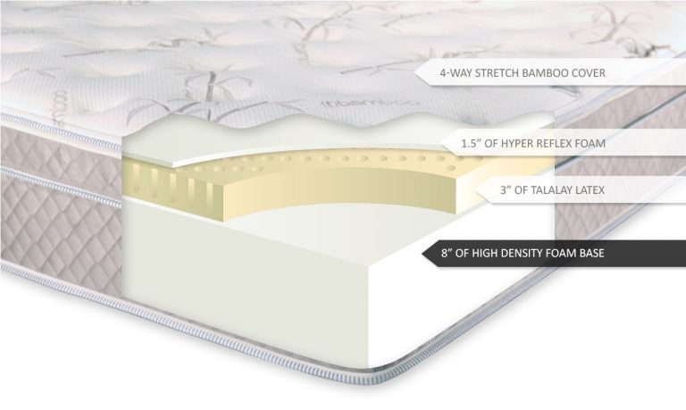 Dreamfoam Mattress Ultimate Dreams Best Memory Foam Mattress