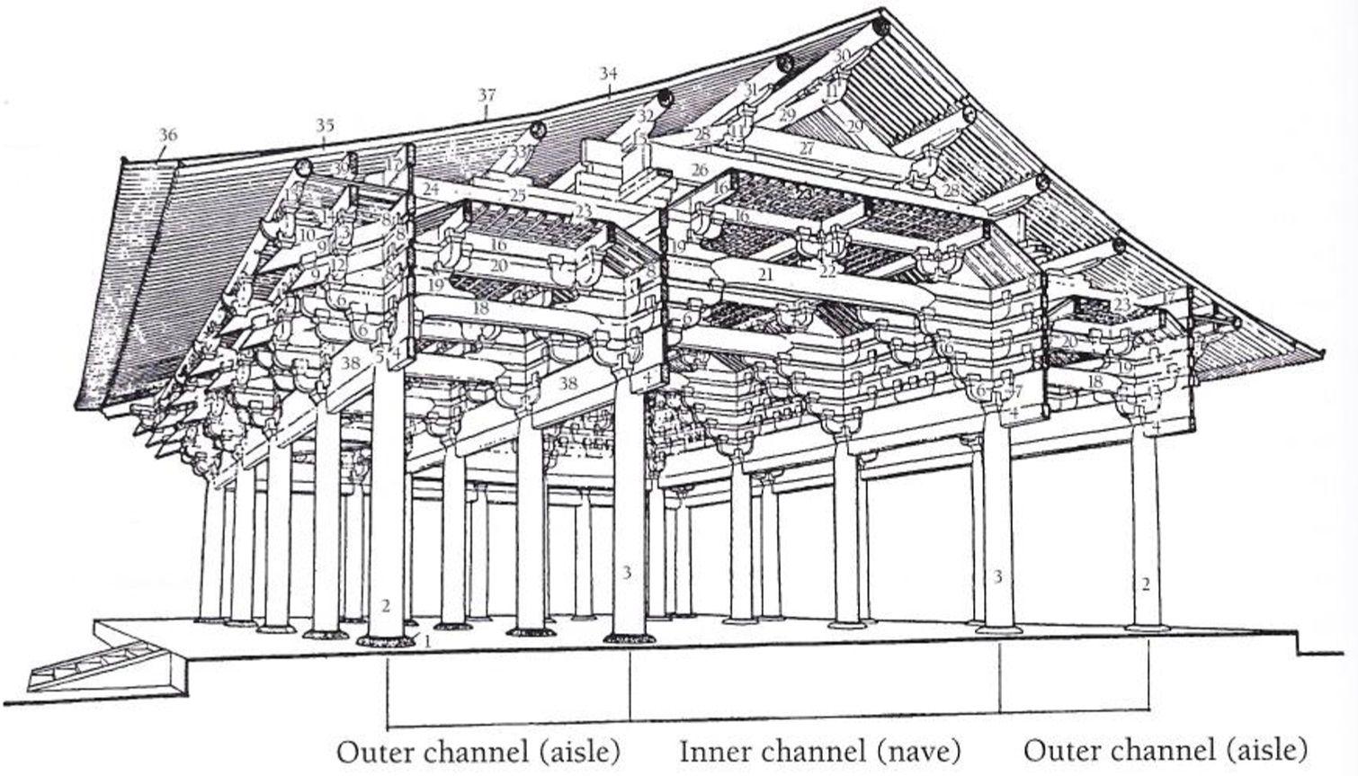 Foguangsi  Structure Of Main Hall  Diagram By Fu Xinian