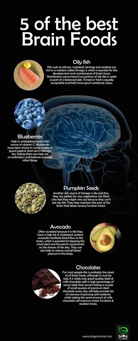 5 Best Foods for Brain Health