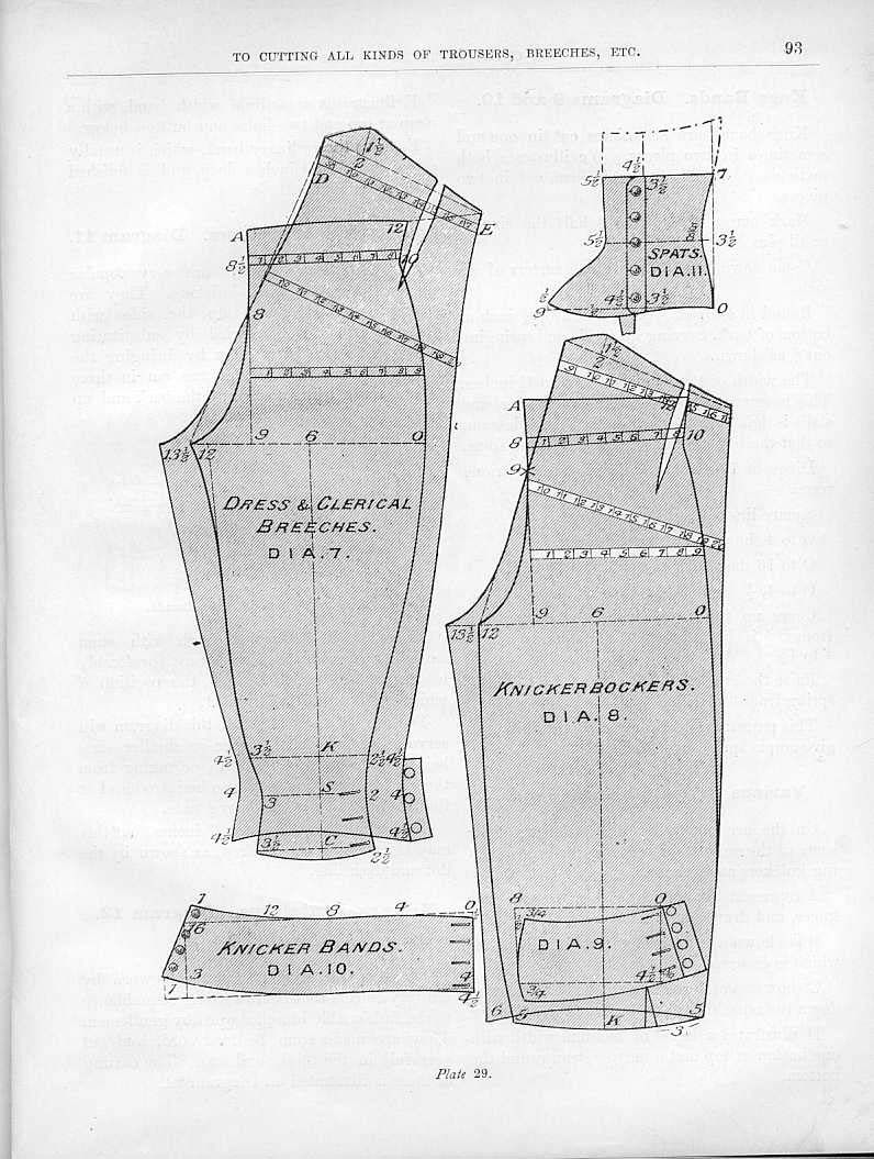 knickerbockers patterns diagram | costume Ideas and inspration ...